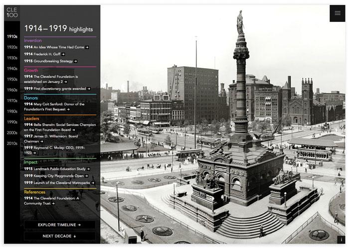 Cleveland Foundation Centennial Website