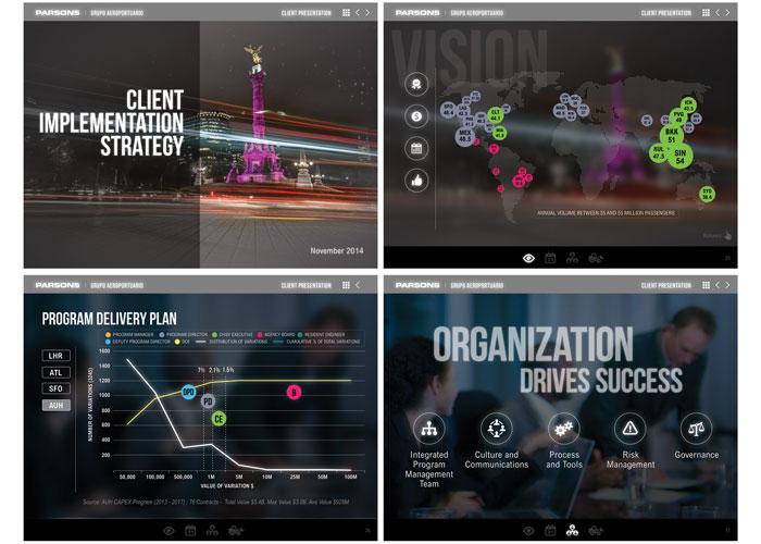 Client Implementation Strategy Presentation