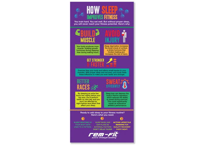 How Sleep Improves Fitness Infographic