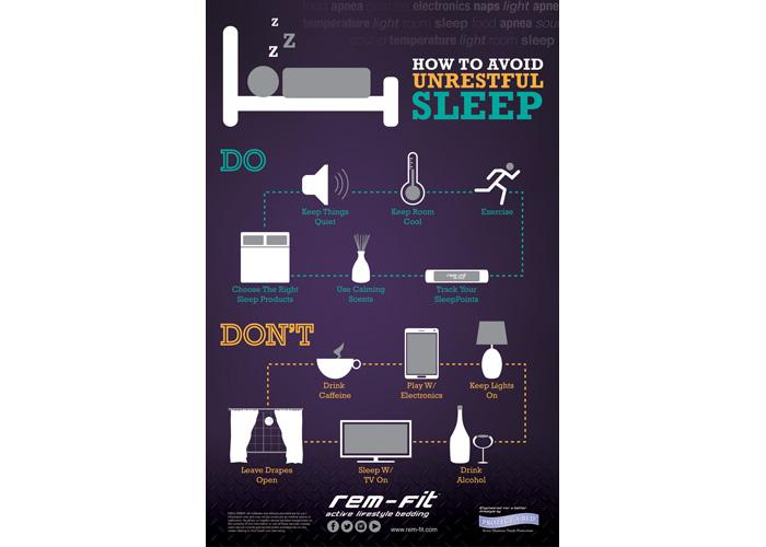 How to Avoid Unrestful Sleep Poster