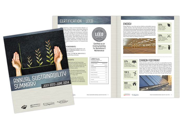 Annual Sustainability Summary