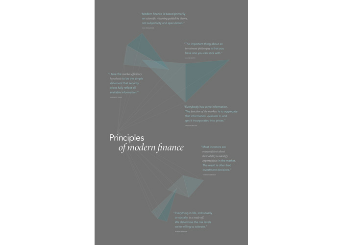 Principles of Modern Finance Poster