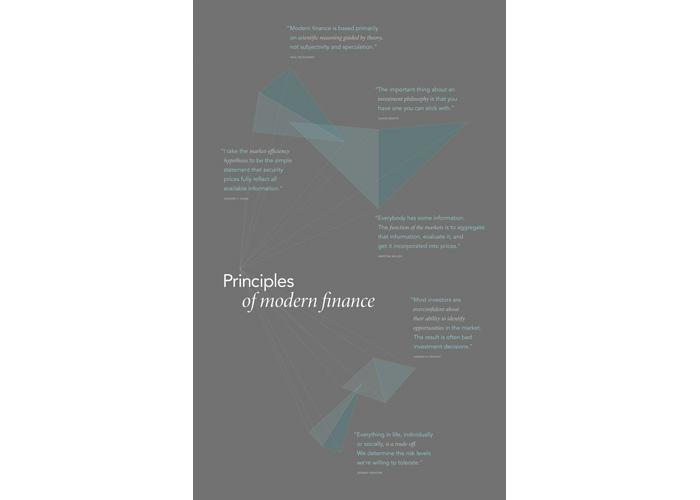 Principles of Modern Finance Poster