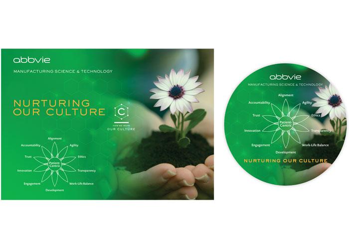 AbbVie Manufacturing, Culture Initiative