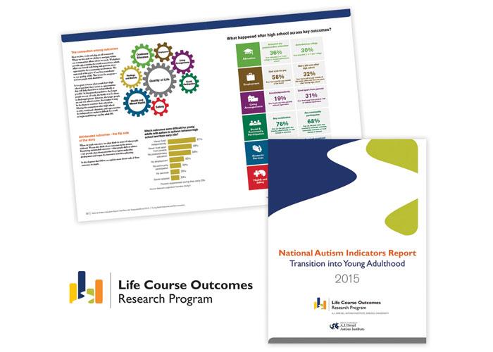 Life Course Outcomes Research Program Branding