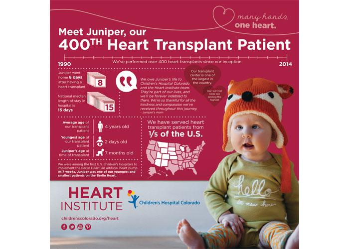Meet Juniper, Our 400th Heart Transplant