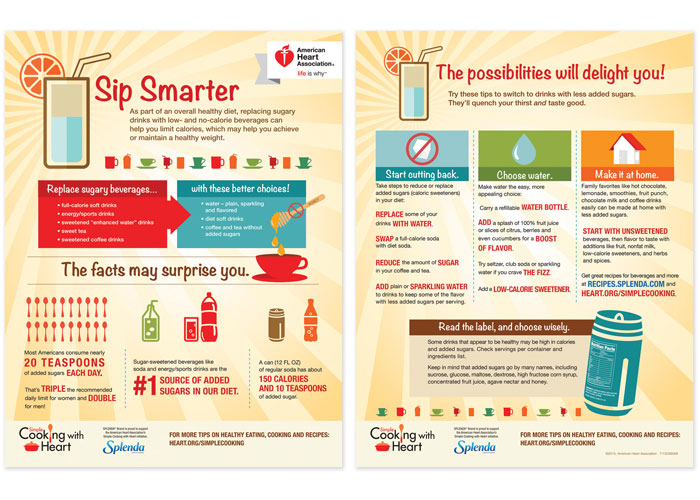 Sip Smarter Infographic and Social Media Post