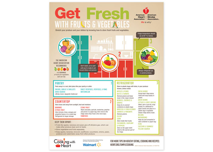 Get Fresh Infographic