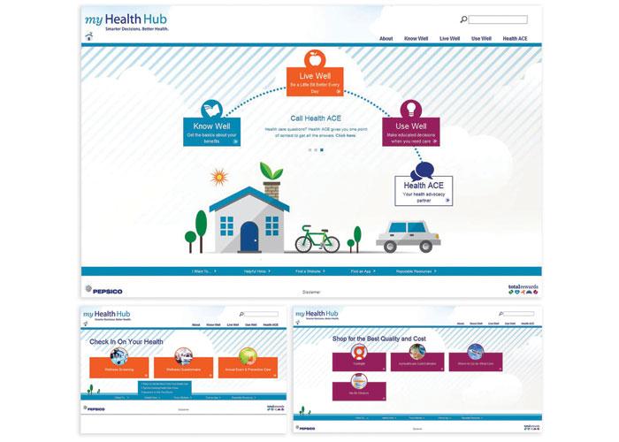 my Health Hub Microsite by Aon Hewitt