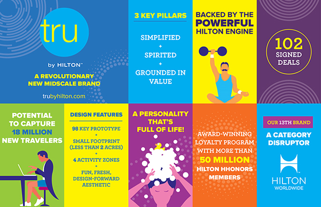 tru_infographic