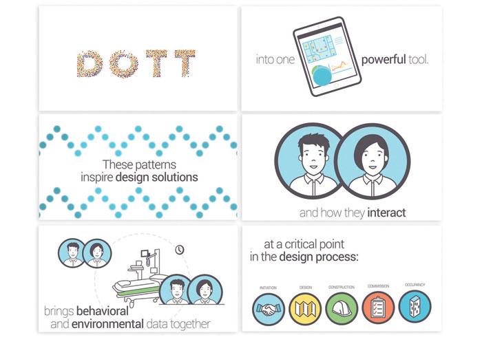DOTT Video by Strategic Operational Solutions, Inc.