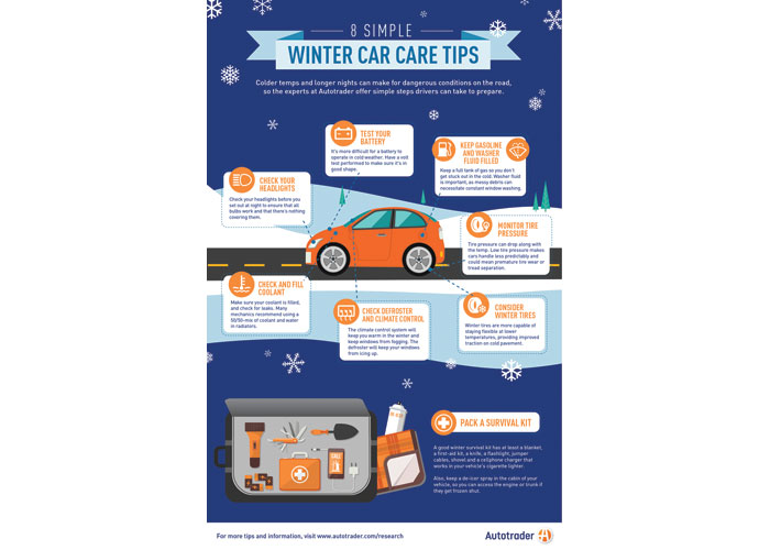 Autotrader Winter Care Car Infographic