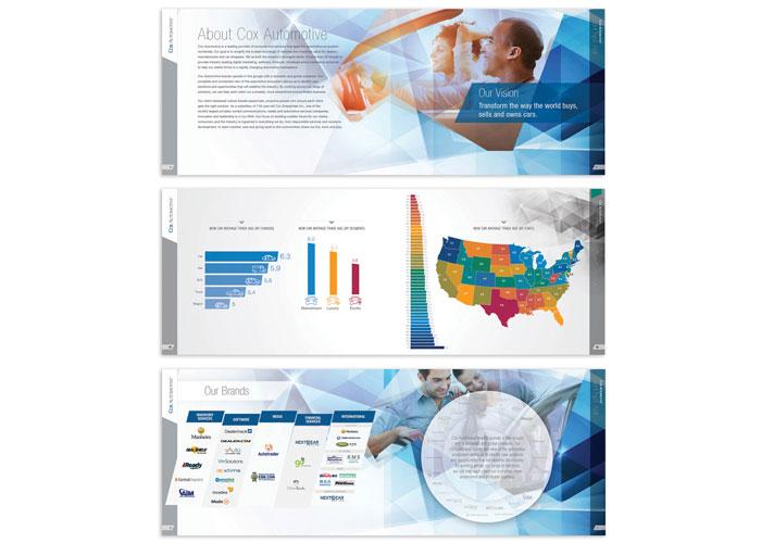 Cox Automotive Insights Book