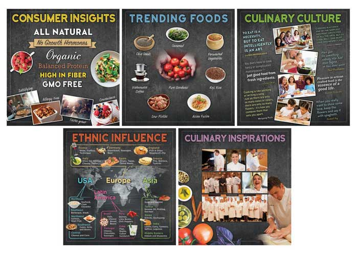 Nestlé Culinary Center Poster Series