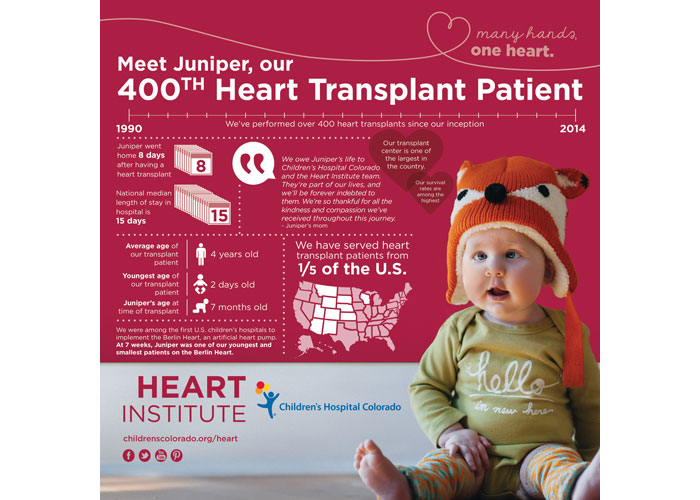 Meet Juniper, Our 400th Heart Transplant Patient