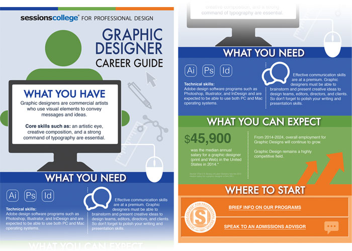 Graphic Design Career Guide Infographic