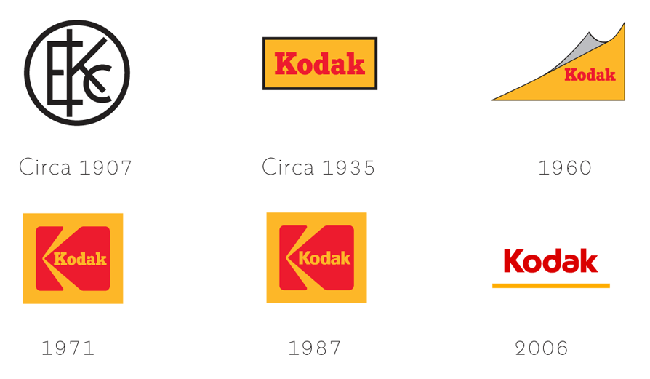 kodak_2016_logo_evolution