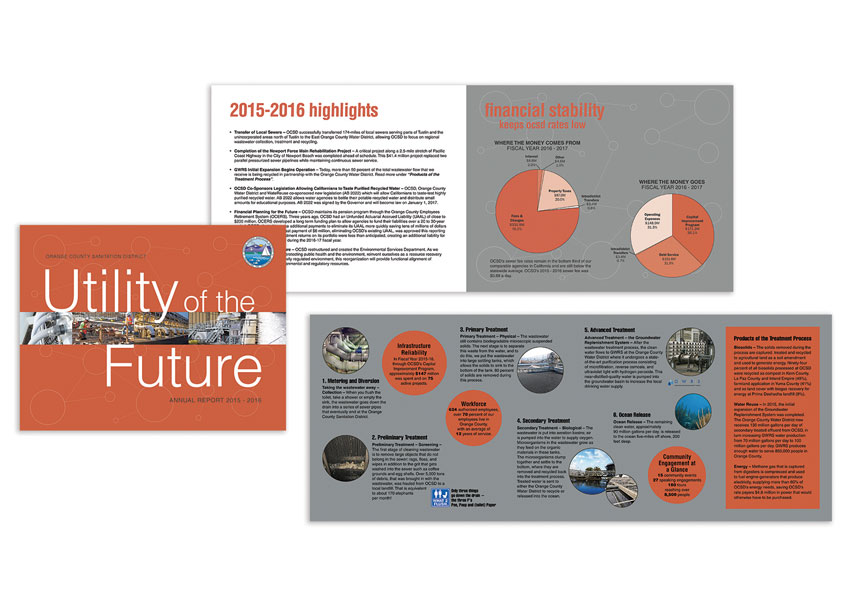 Annual Report 2015-2016 - Utility of the Future by Orange County Sanitation District