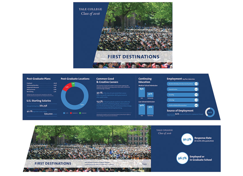 First Destinations Infographic Brochure by Yale Printing & Publishing Services