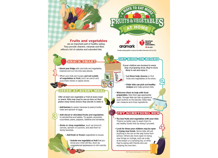 Eat More Fruits & Vegetables Infographic by American Heart Association